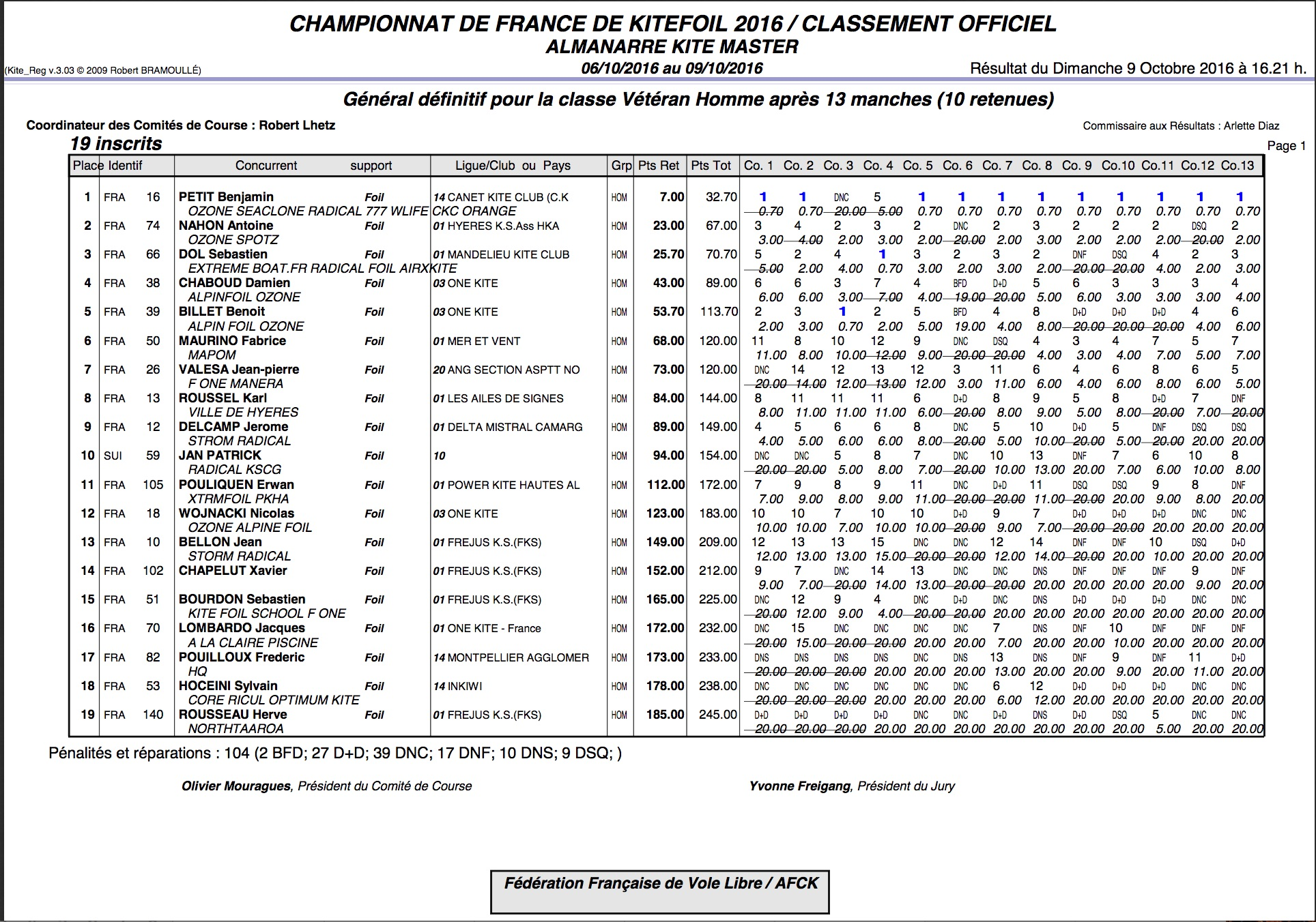 classement_almanarre